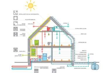 Dom pasywny a dom energooszczędny – czym się różnią?