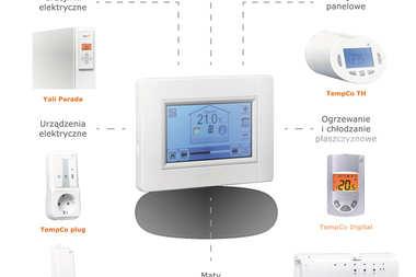 System PURMO TOUCH E3, czyli temperatura pod pełną kontrolą