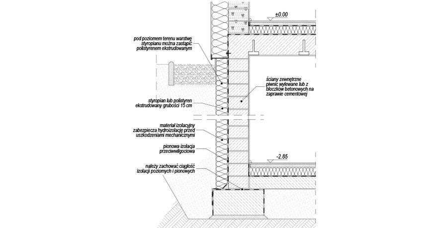 Izolacja ściany piwnicy