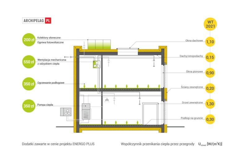 Projekt domu EX 10 II (z wiatą) ENERGO PLUS -