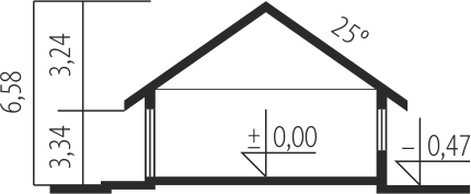 Przekrój domu