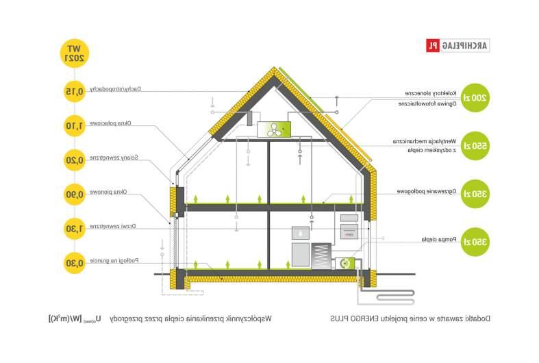 Projekt domu Daniel V G2 ENERGO PLUS -